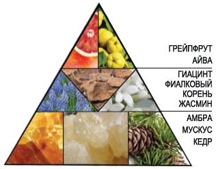 "Пирамида геля ""Шансита нежная вода"" пирамида"