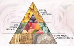 """Пирамида духов """"Секрет цветов"""""""