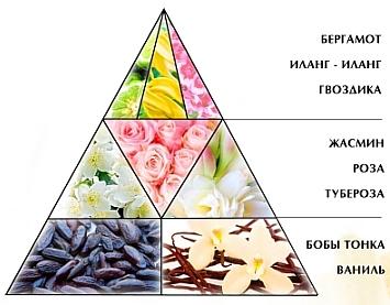 """Пирамида """"Красная Москва Лайт"""""""