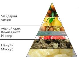 "Пирамида духов ""Defile Violet"""