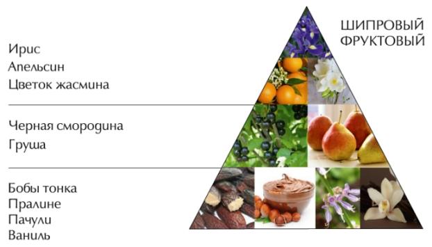 """Пирамида парфюмерная вода для женщин """"Филин"""""""
